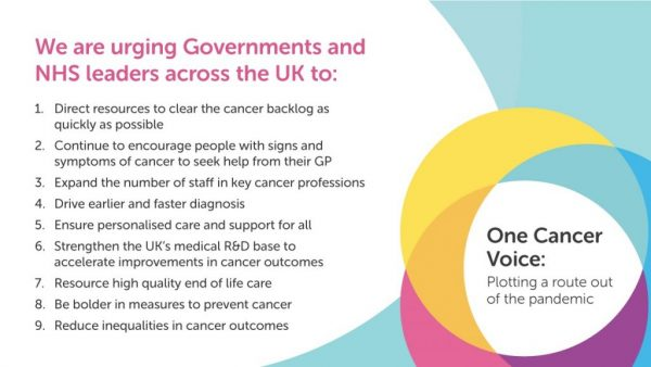 One Cancer Voice| March 17th 2021